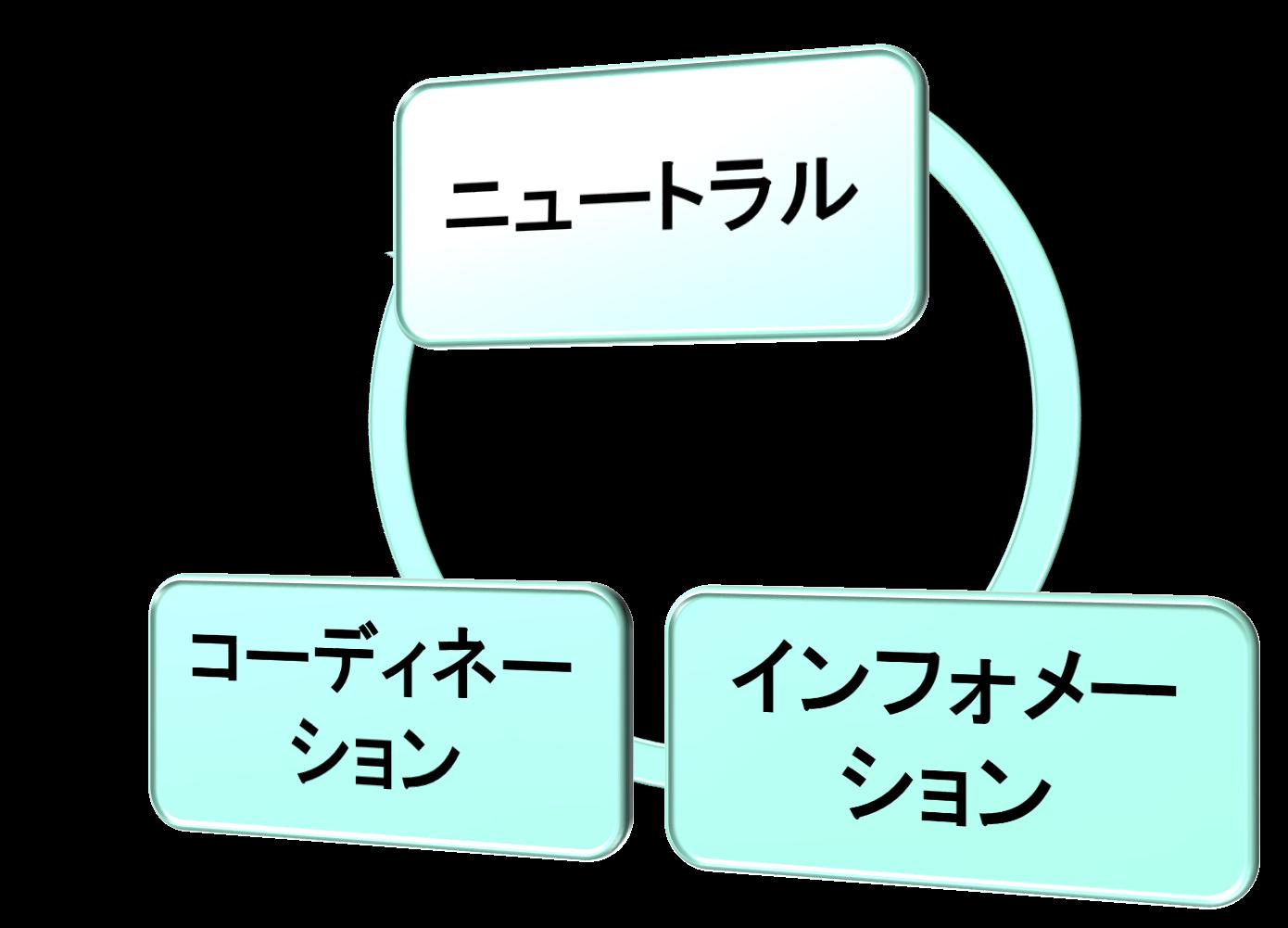 パーソナルジムのコンセプト
